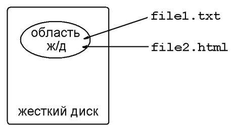 файл имя файла: